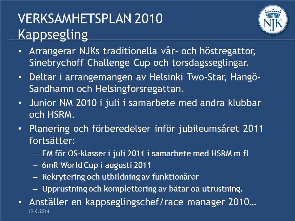 19.8.2014 VERKSAMHETSPLAN 2010 Kappsegling Arrangerar NJKs traditionella vår- och höstregattor, Sinebrychoff Challenge Cup och torsdagsseglingar.