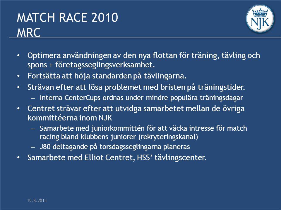 19.8.2014 MATCH RACE 2010 MRC Optimera användningen av den nya flottan för träning, tävling och spons + företagsseglingsverksamhet.