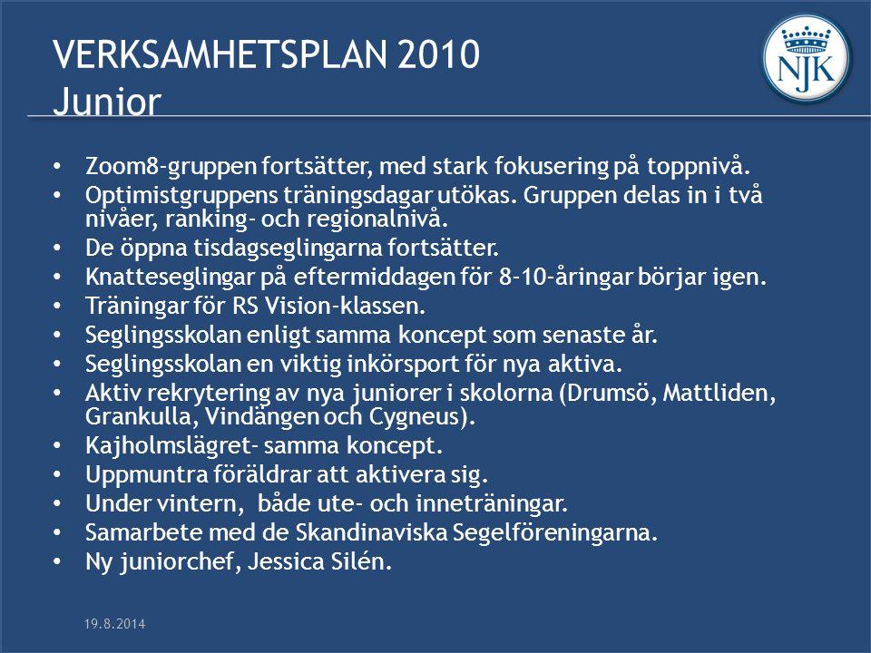 19.8.2014 VERKSAMHETSPLAN 2010 Junior Zoom8-gruppen fortsätter, med stark fokusering på toppnivå.