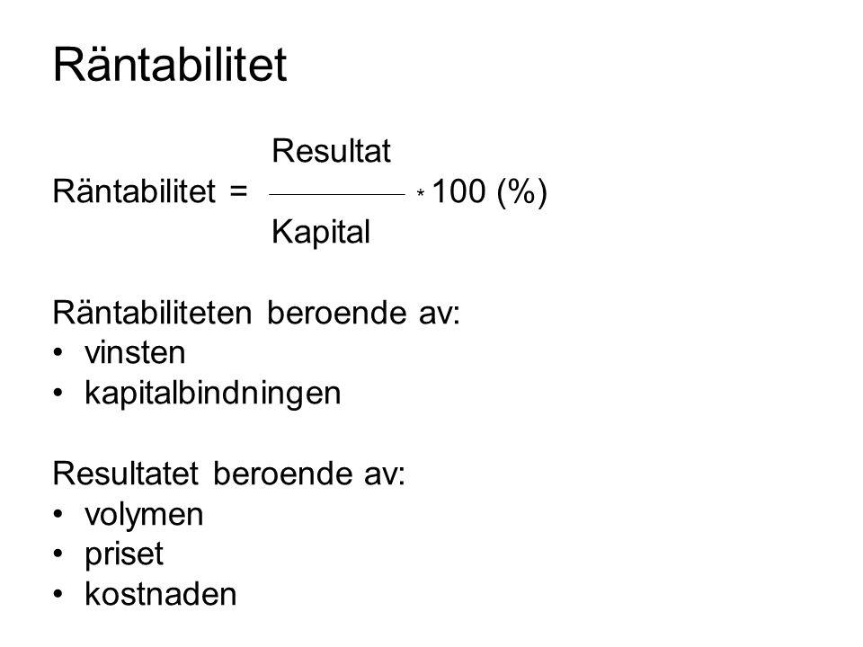 Räntabilitet Resultat Räntabilitet = * 100 (%) Kapital Räntabiliteten beroende av: vinsten kapitalbindningen Resultatet beroende av: volymen priset ko