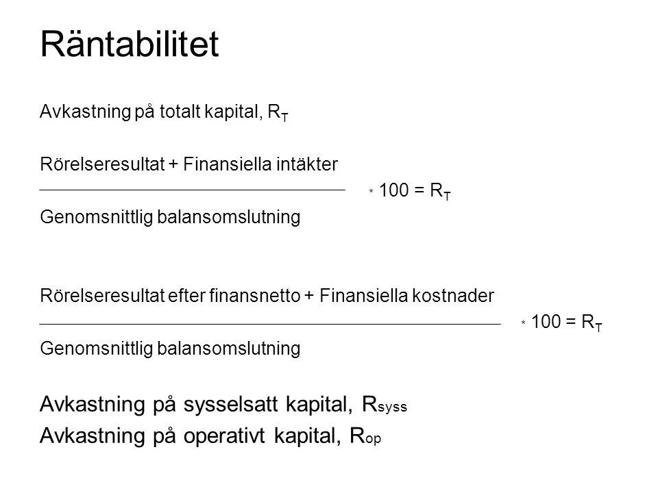 Räntabilitet Avkastning på totalt kapital, R T Rörelseresultat + Finansiella intäkter * 100 = R T Genomsnittlig balansomslutning Rörelseresultat efter