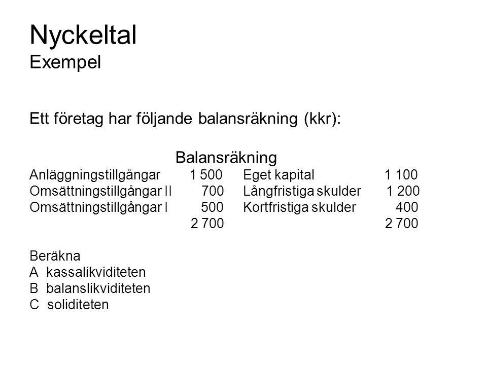 Nyckeltal Exempel Ett företag har följande balansräkning (kkr): Balansräkning Anläggningstillgångar 1 500 Eget kapital 1 100 Omsättningstillgångar II