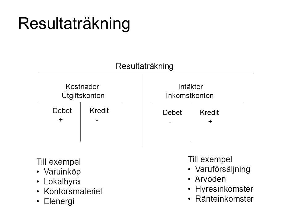 Resultaträkning Till exempel Varuinköp Lokalhyra Kontorsmateriel Elenergi Till exempel Varuförsäljning Arvoden Hyresinkomster Ränteinkomster Kostnader
