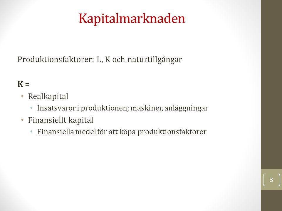 Kapitalmarknaden Produktionsfaktorer: L, K och naturtillgångar K = Realkapital Insatsvaror i produktionen; maskiner, anläggningar Finansiellt kapital Finansiella medel för att köpa produktionsfaktorer 3