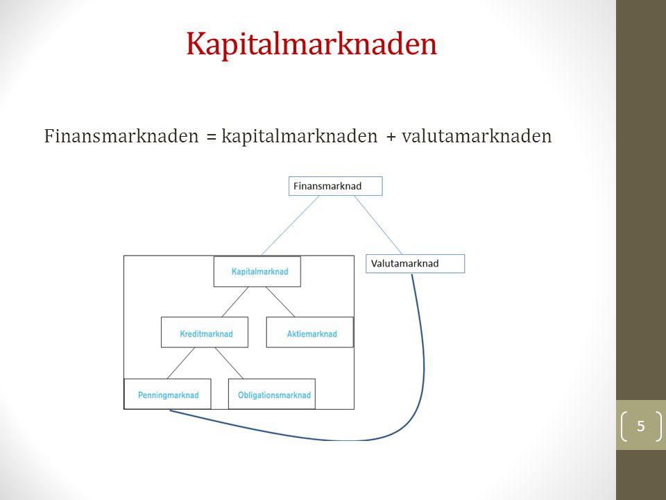 Kapitalmarknaden Finansmarknaden = kapitalmarknaden + valutamarknaden 5