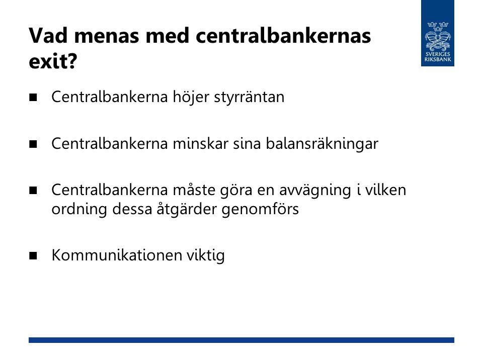 Vad menas med centralbankernas exit? Centralbankerna höjer styrräntan Centralbankerna minskar sina balansräkningar Centralbankerna måste göra en avväg
