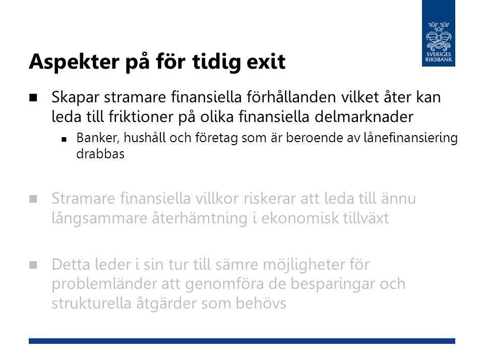 Aspekter på för tidig exit Skapar stramare finansiella förhållanden vilket åter kan leda till friktioner på olika finansiella delmarknader Banker, hus
