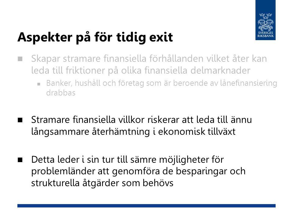Aspekter på för tidig exit Skapar stramare finansiella förhållanden vilket åter kan leda till friktioner på olika finansiella delmarknader Banker, hushåll och företag som är beroende av lånefinansiering drabbas Stramare finansiella villkor riskerar att leda till ännu långsammare återhämtning i ekonomisk tillväxt Detta leder i sin tur till sämre möjligheter för problemländer att genomföra de besparingar och strukturella åtgärder som behövs
