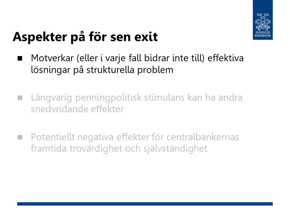 Aspekter på för sen exit Motverkar (eller i varje fall bidrar inte till) effektiva lösningar på strukturella problem Långvarig penningpolitisk stimulans kan ha andra snedvridande effekter Potentiellt negativa effekter för centralbankernas framtida trovärdighet och självständighet
