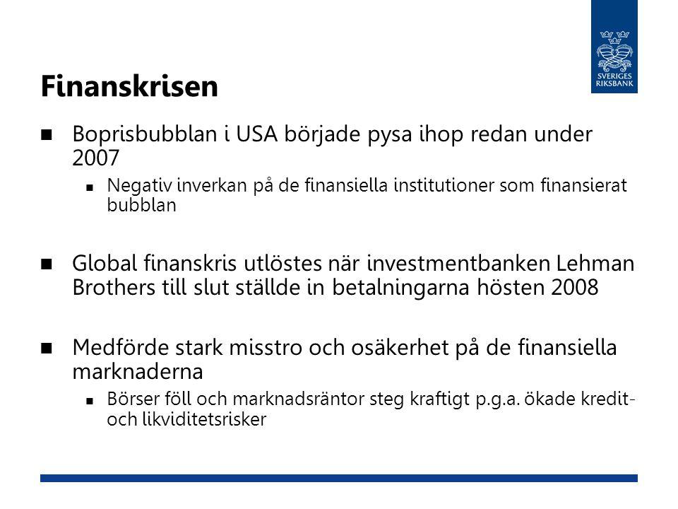 Finanskrisen Boprisbubblan i USA började pysa ihop redan under 2007 Negativ inverkan på de finansiella institutioner som finansierat bubblan Global finanskris utlöstes när investmentbanken Lehman Brothers till slut ställde in betalningarna hösten 2008 Medförde stark misstro och osäkerhet på de finansiella marknaderna Börser föll och marknadsräntor steg kraftigt p.g.a.