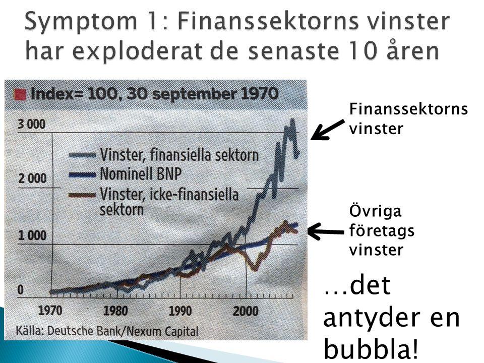 Finanssektorns vinster Övriga företags vinster …det antyder en bubbla!