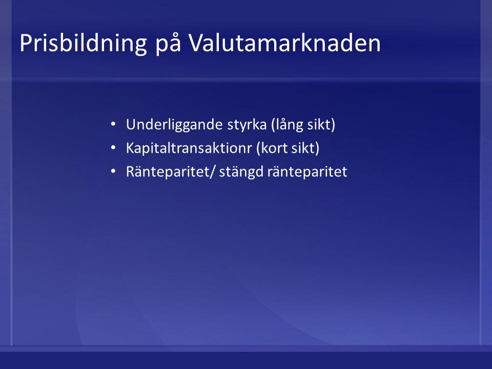 Prisbildning på Valutamarknaden Underliggande styrka (lång sikt) Kapitaltransaktionr (kort sikt) Ränteparitet/ stängd ränteparitet