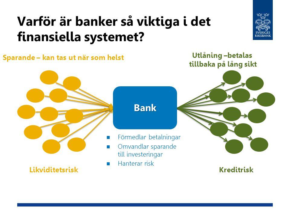 Sparande – kan tas ut när som helst Utlåning –betalas tillbaka på lång sikt Bank Förmedlar betalningar Omvandlar sparande till investeringar Hanterar