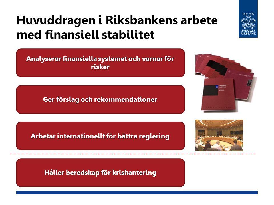 Huvuddragen i Riksbankens arbete med finansiell stabilitet Analyserar finansiella systemet och varnar för risker Ger förslag och rekommendationer Arbe