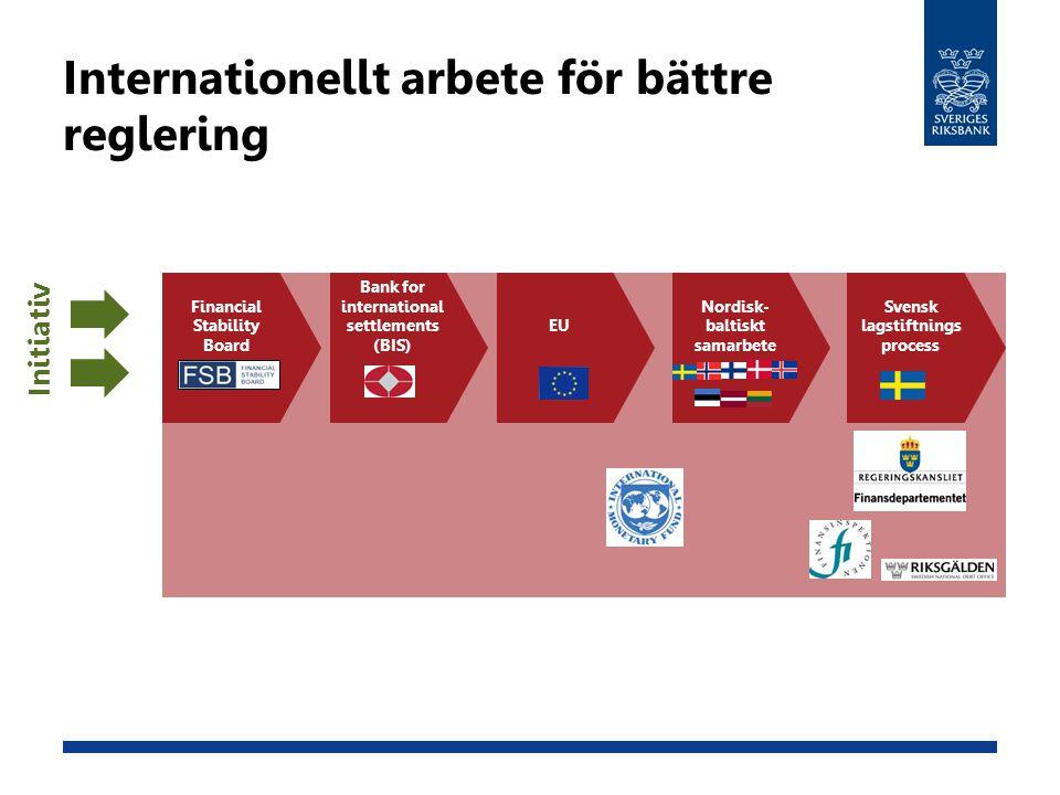 Internationellt arbete för bättre reglering Financial Stability Board Bank for international settlements (BIS) EU Svensk lagstiftnings process Initiat