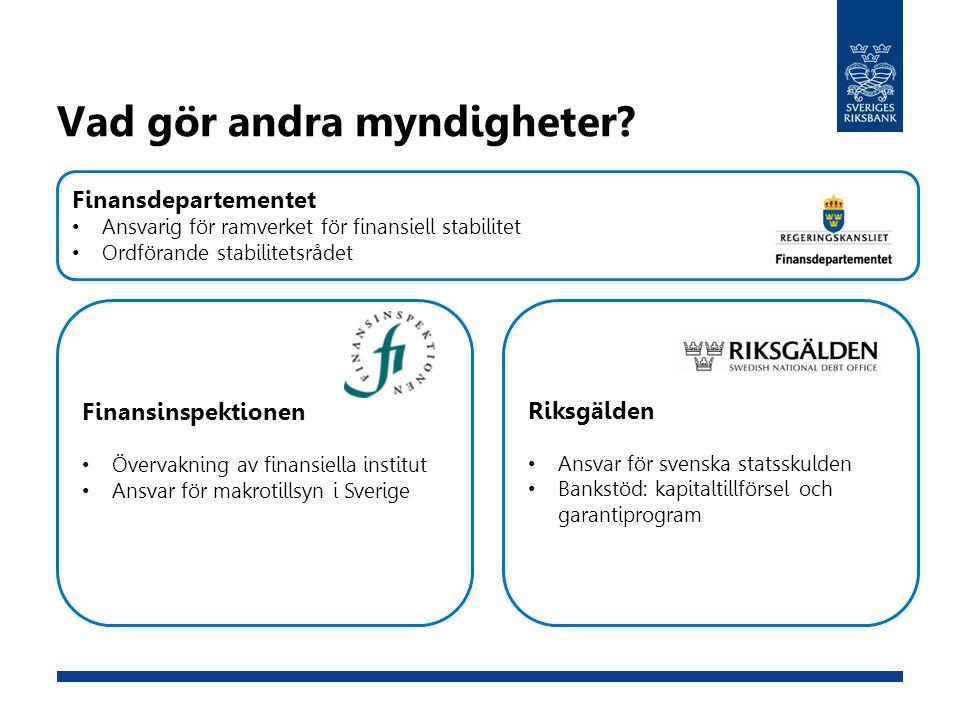 Vad gör andra myndigheter? Finansinspektionen Övervakning av finansiella institut Ansvar för makrotillsyn i Sverige Finansinspektionen – supervisory a