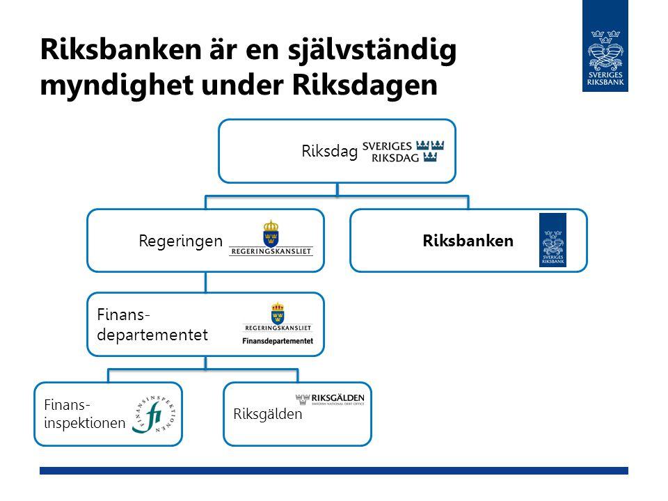 Riksbanken är en självständig myndighet under Riksdagen Riksdag Regeringen Riksbanken Finans- inspektionen Riksgälden Finans- departementet