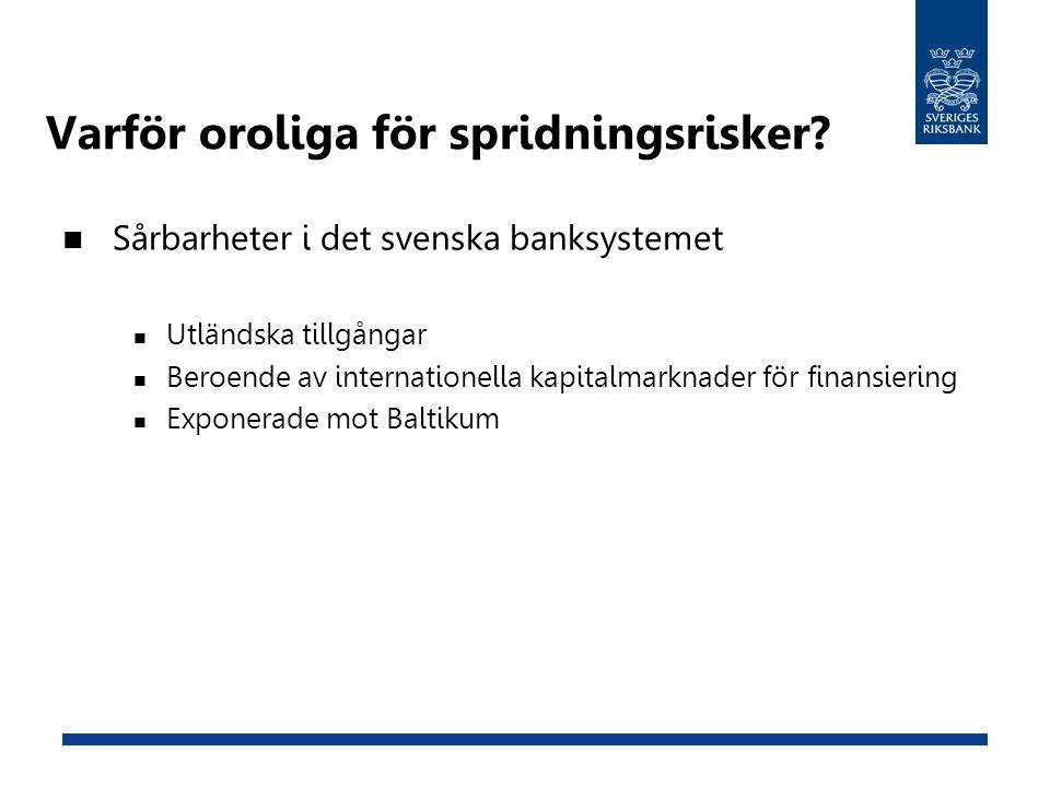 Varför oroliga för spridningsrisker? Sårbarheter i det svenska banksystemet Utländska tillgångar Beroende av internationella kapitalmarknader för fina