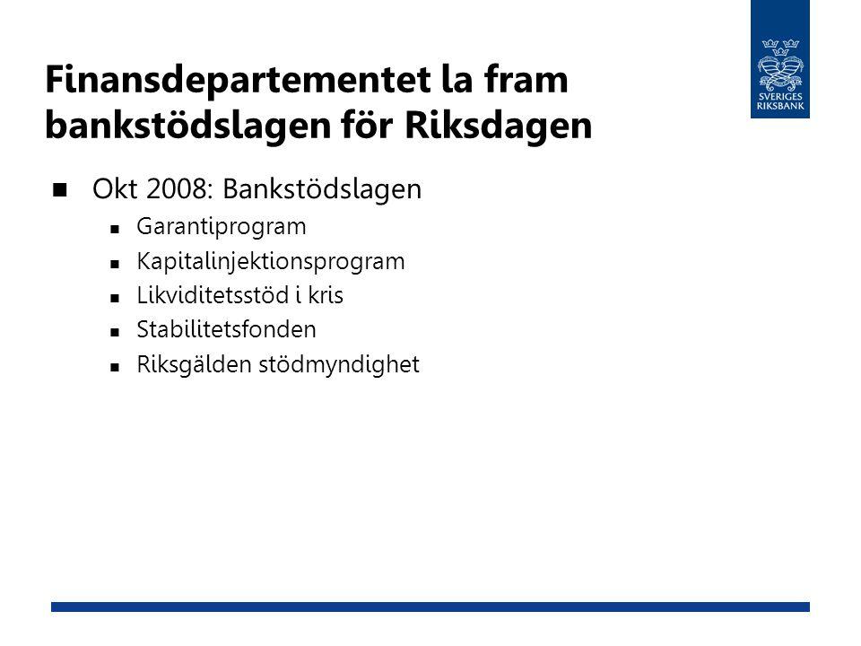 Finansdepartementet la fram bankstödslagen för Riksdagen Okt 2008: Bankstödslagen Garantiprogram Kapitalinjektionsprogram Likviditetsstöd i kris Stabi