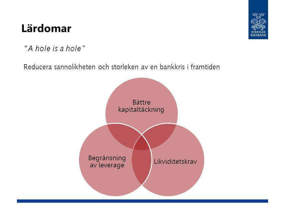 """Bättre kapitaltäckning Likviditetskrav Begränsning av leverage """"A hole is a hole"""" Reducera sannolikheten och storleken av en bankkris i framtiden Lärd"""