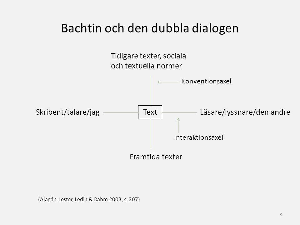 Text Tidigare texter, sociala och textuella normer Framtida texter Läsare/lyssnare/den andreSkribent/talare/jag Konventionsaxel Interaktionsaxel (Ajag