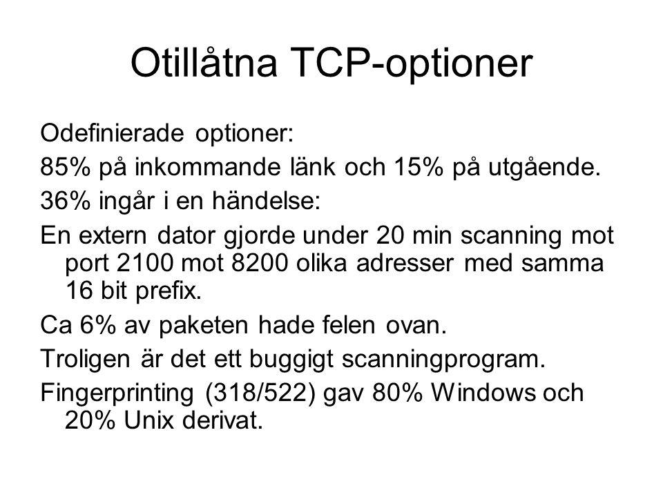 Otillåtna TCP-optioner Odefinierade optioner: 85% på inkommande länk och 15% på utgående.