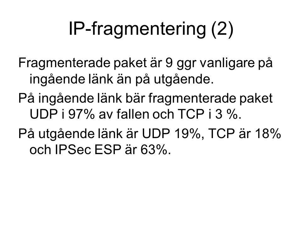 P2P (Gnutella) exempel Svar från Gnutella ultrapeer: GNUTELLA/0.6 200 OK..........