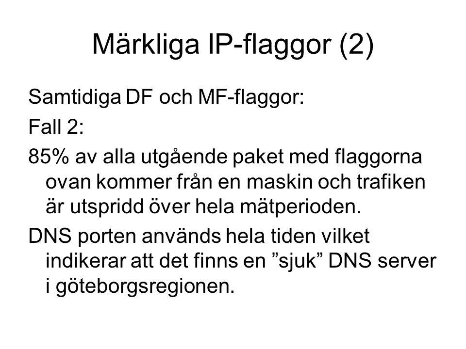 Märkliga IP-flaggor (2) Samtidiga DF och MF-flaggor: Fall 2: 85% av alla utgående paket med flaggorna ovan kommer från en maskin och trafiken är utspridd över hela mätperioden.