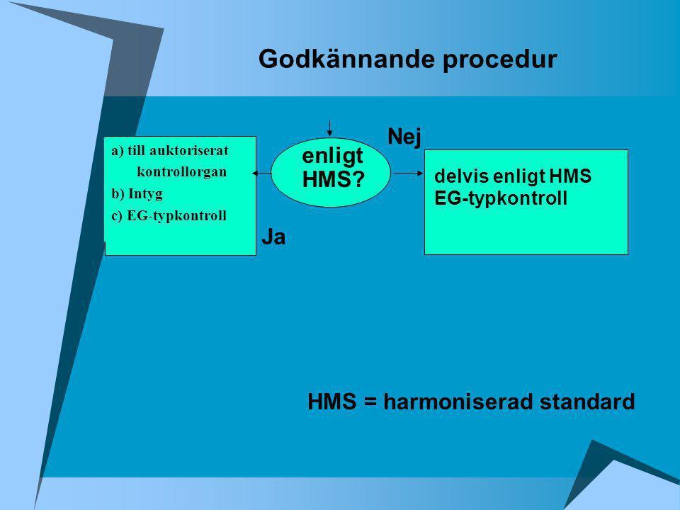 Godkännande procedur enligt HMS? delvis enligt HMS EG-typkontroll Nej a) till auktoriserat kontrollorgan b) Intyg c) EG-typkontroll Ja HMS = harmonise