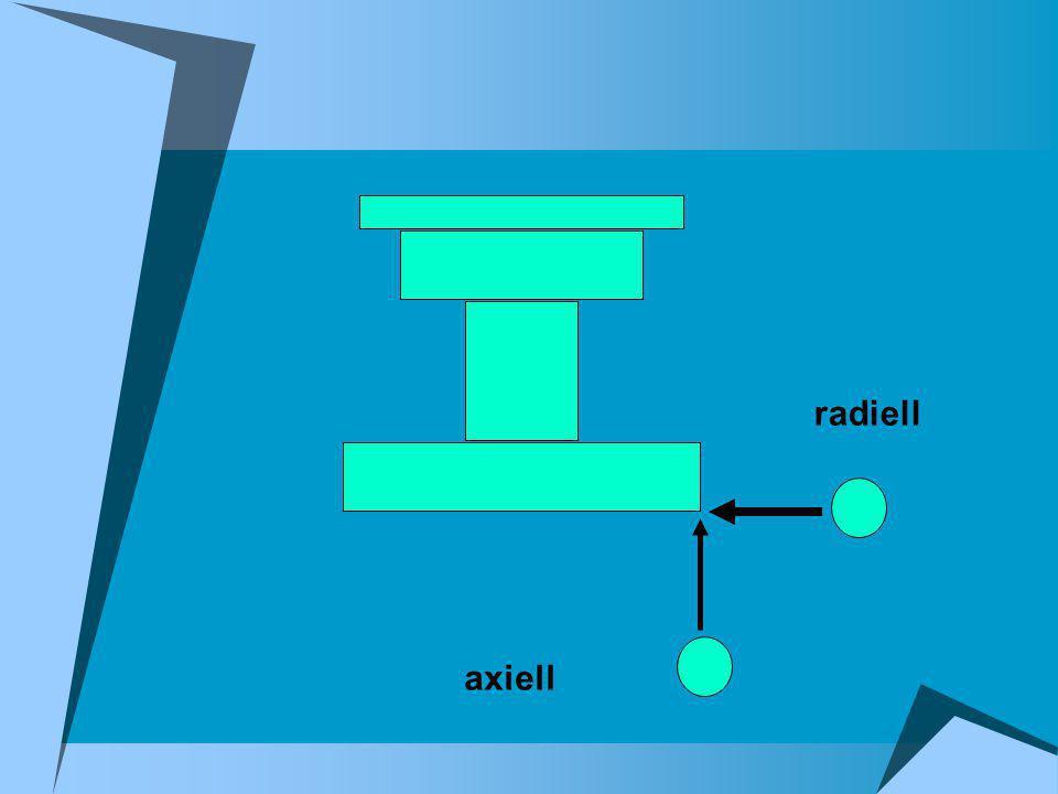 axiell radiell