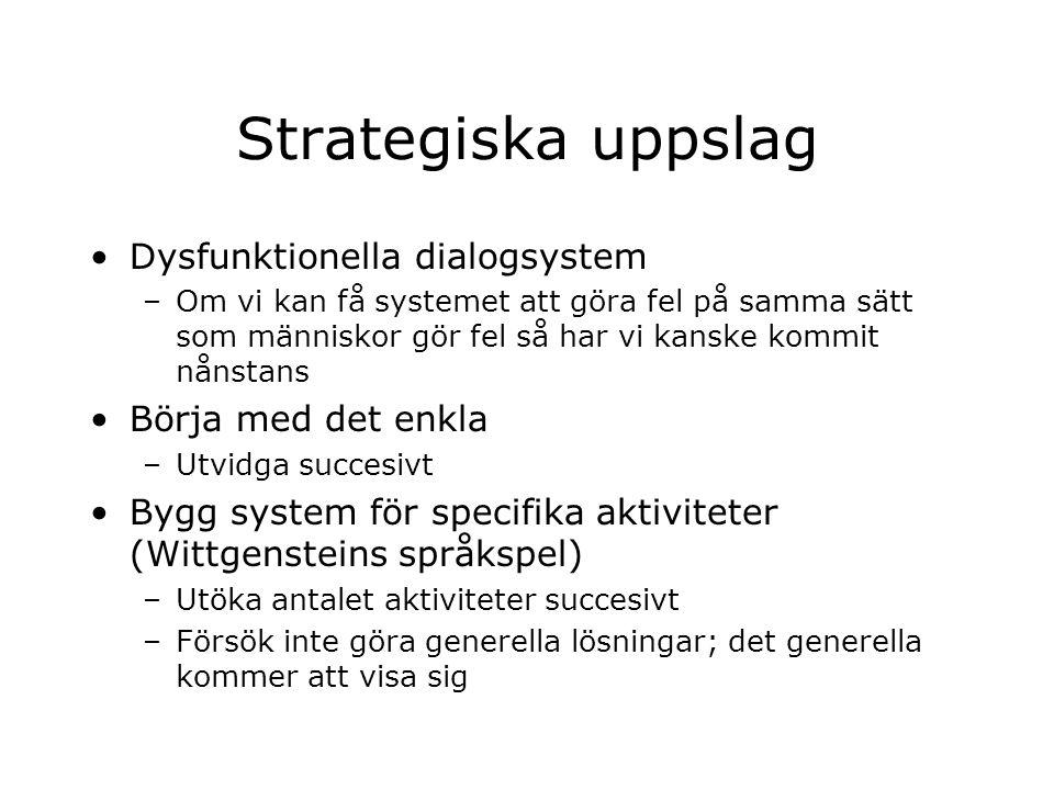 Strategiska uppslag Dysfunktionella dialogsystem –Om vi kan få systemet att göra fel på samma sätt som människor gör fel så har vi kanske kommit nånst