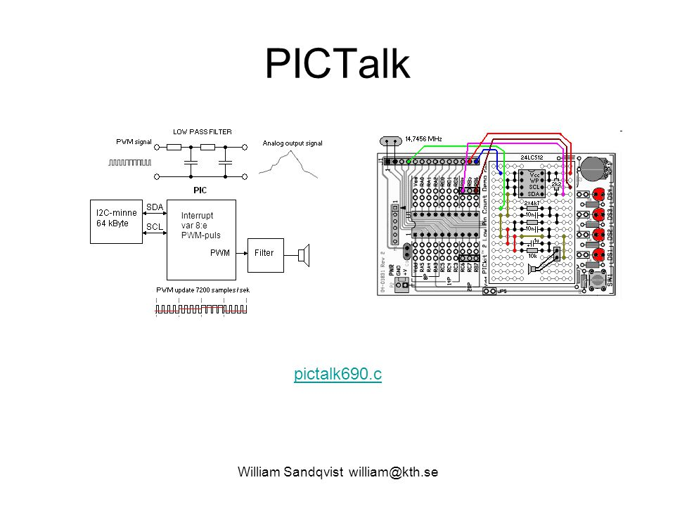 William Sandqvist william@kth.se PICTalk pictalk690.c Interrupt var 8:e PWM-puls