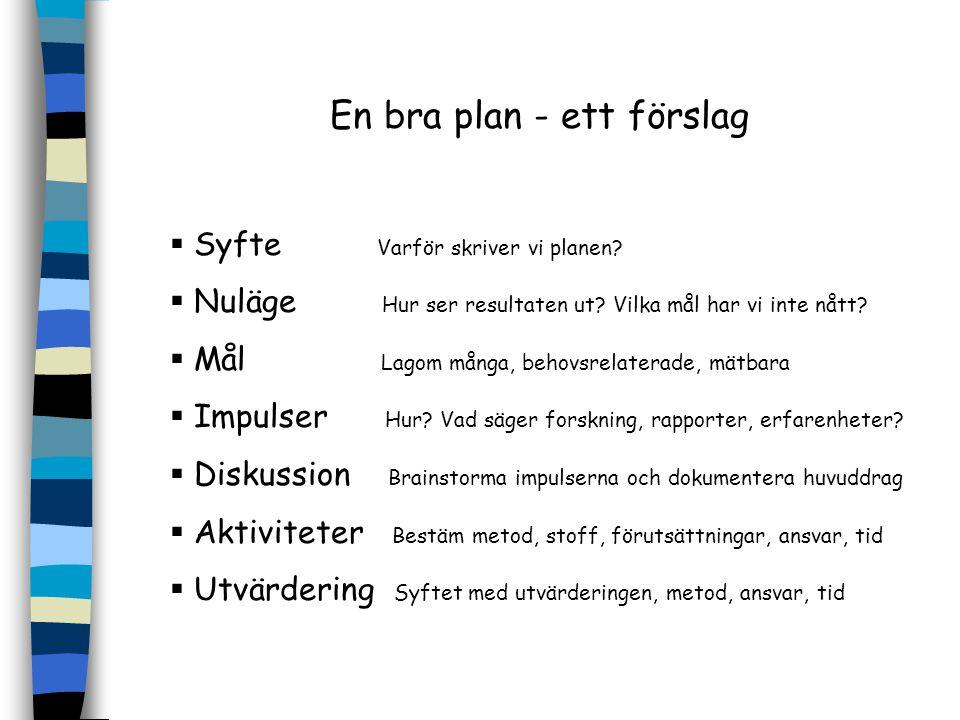 En bra plan - ett förslag  Syfte Varför skriver vi planen?  Nuläge Hur ser resultaten ut? Vilka mål har vi inte nått?  Mål Lagom många, behovsrelat