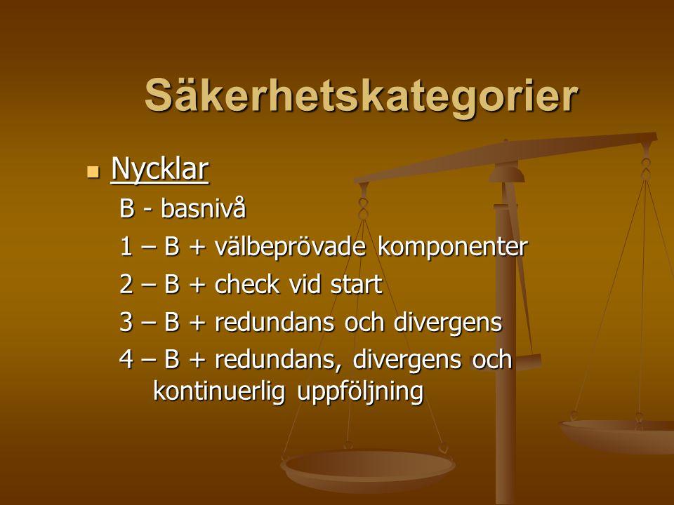 Säkerhetskategorier Nycklar Nycklar B - basnivå 1 – B + välbeprövade komponenter 2 – B + check vid start 3 – B + redundans och divergens 4 – B + redun