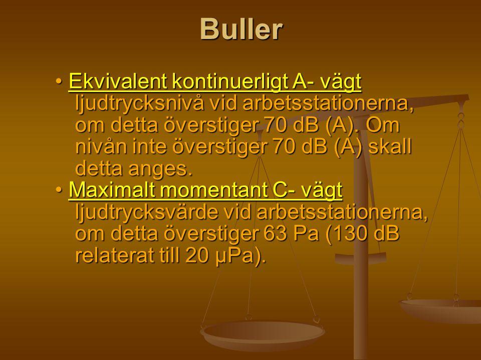 Buller Ekvivalent kontinuerligt A- vägt ljudtrycksnivå vid arbetsstationerna, om detta överstiger 70 dB (A). Om nivån inte överstiger 70 dB (A) skall