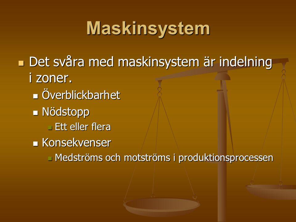 Maskinsystem Det svåra med maskinsystem är indelning i zoner. Det svåra med maskinsystem är indelning i zoner. Överblickbarhet Överblickbarhet Nödstop