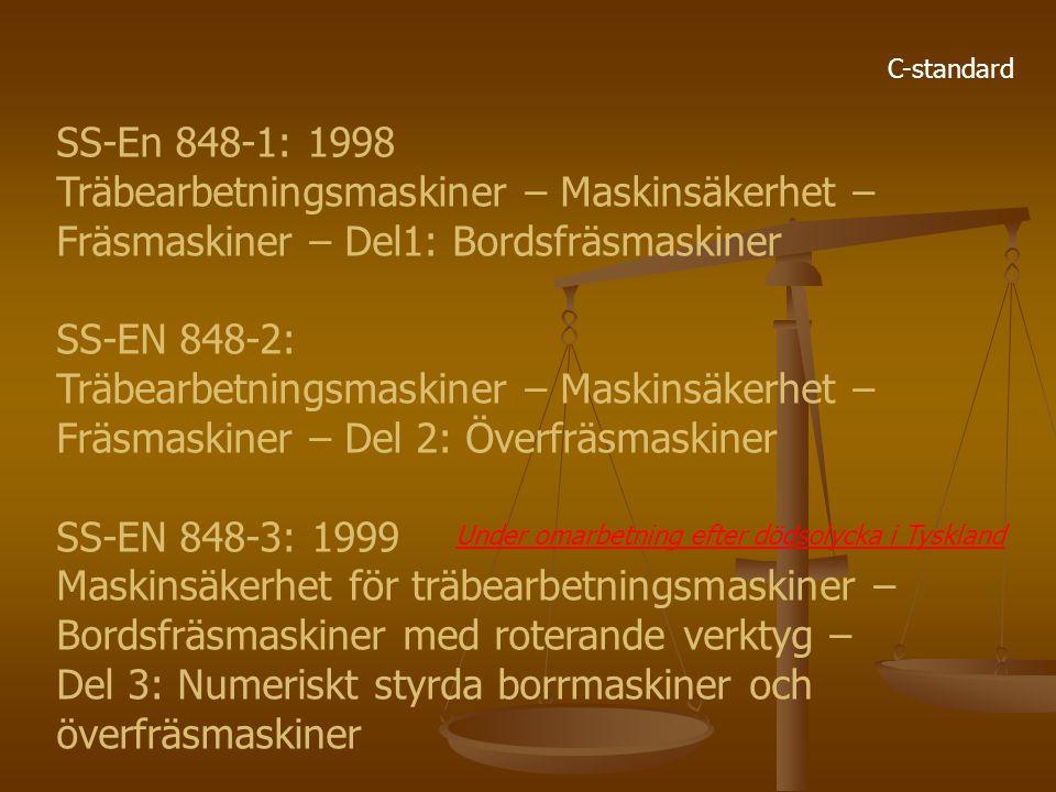 C-standard SS-En 848-1: 1998 Träbearbetningsmaskiner – Maskinsäkerhet – Fräsmaskiner – Del1: Bordsfräsmaskiner SS-EN 848-2: Träbearbetningsmaskiner –