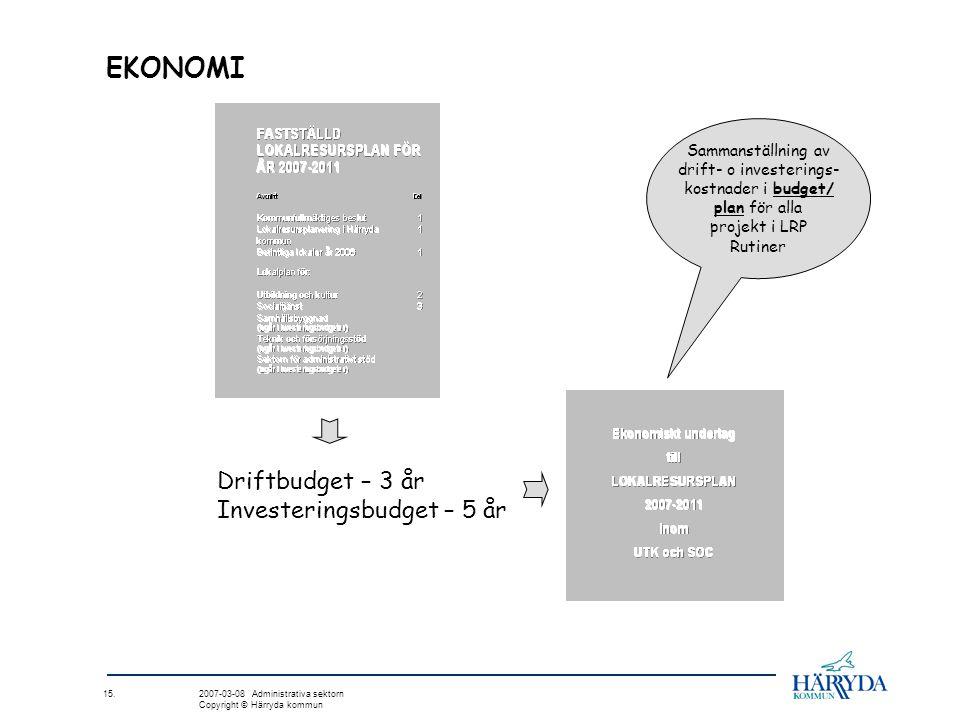 15. 2007-03-08 Administrativa sektorn Copyright © Härryda kommun EKONOMI Sammanställning av drift- o investerings- kostnader i budget/ plan för alla p