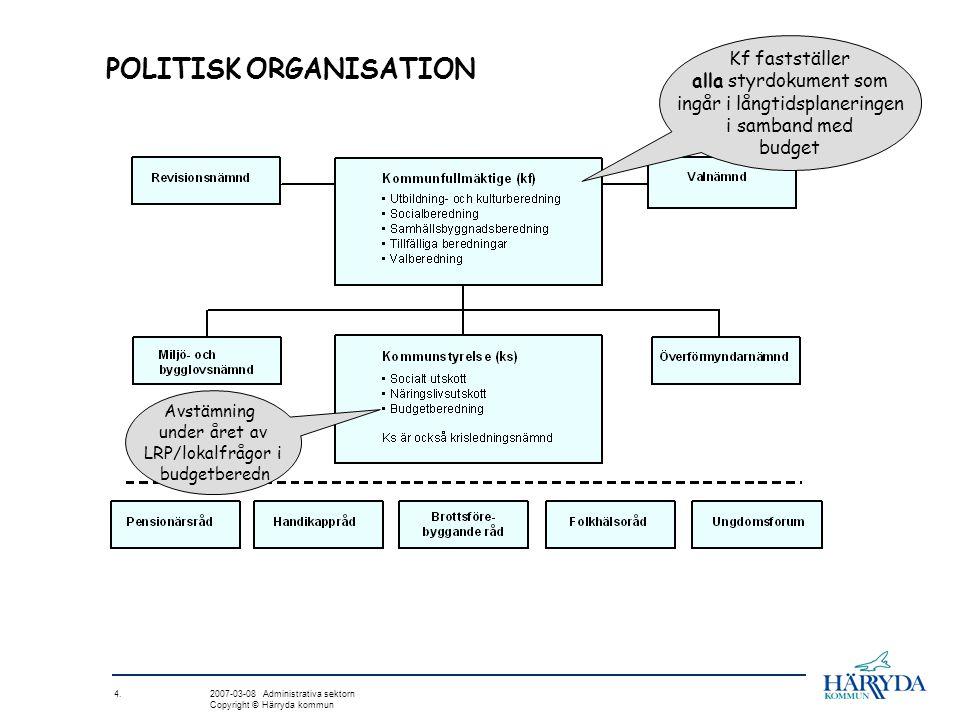 4. 2007-03-08 Administrativa sektorn Copyright © Härryda kommun POLITISK ORGANISATION Kf fastställer alla styrdokument som ingår i långtidsplaneringen