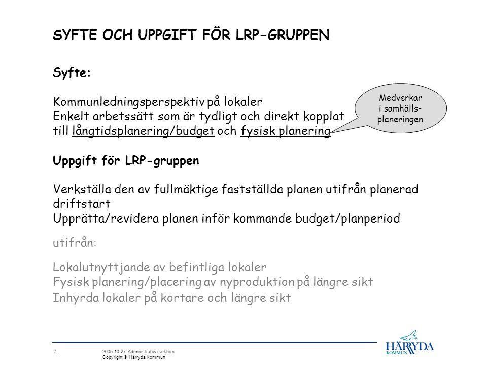 SYFTE OCH UPPGIFT FÖR LRP-GRUPPEN Syfte: Kommunledningsperspektiv på lokaler Enkelt arbetssätt som är tydligt och direkt kopplat till långtidsplanerin