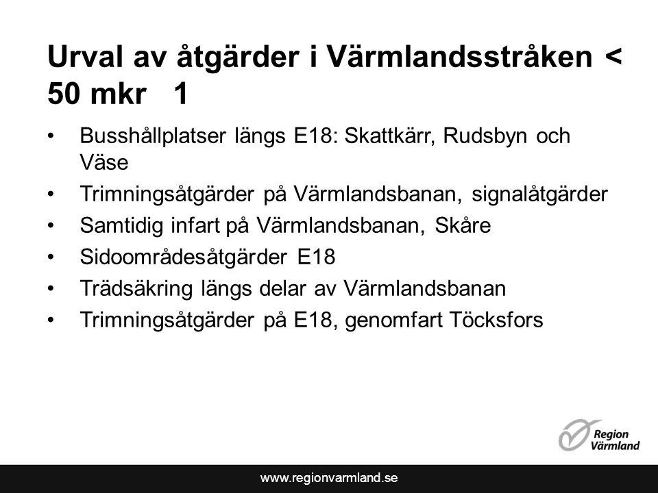www.regionvarmland.se Urval av åtgärder i Värmlandsstråken < 50 mkr 1 Busshållplatser längs E18: Skattkärr, Rudsbyn och Väse Trimningsåtgärder på Värm