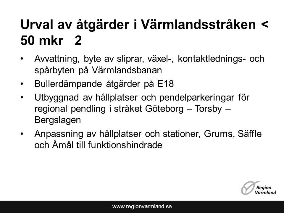 www.regionvarmland.se Urval av åtgärder i Värmlandsstråken < 50 mkr 2 Avvattning, byte av sliprar, växel-, kontaktlednings- och spårbyten på Värmlandsbanan Bullerdämpande åtgärder på E18 Utbyggnad av hållplatser och pendelparkeringar för regional pendling i stråket Göteborg – Torsby – Bergslagen Anpassning av hållplatser och stationer, Grums, Säffle och Åmål till funktionshindrade