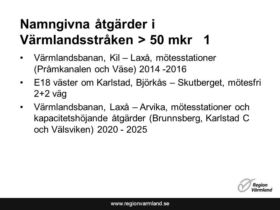 www.regionvarmland.se Namngivna åtgärder i Värmlandsstråken > 50 mkr 1 Värmlandsbanan, Kil – Laxå, mötesstationer (Pråmkanalen och Väse) 2014 -2016 E18 väster om Karlstad, Björkås – Skutberget, mötesfri 2+2 väg Värmlandsbanan, Laxå – Arvika, mötesstationer och kapacitetshöjande åtgärder (Brunnsberg, Karlstad C och Välsviken) 2020 - 2025