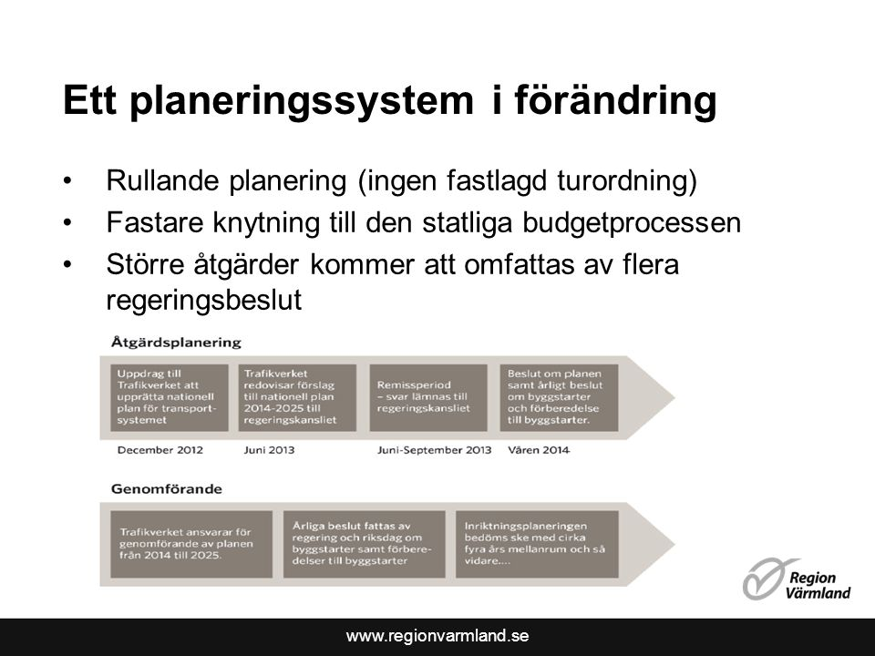 Ett planeringssystem i förändring Rullande planering (ingen fastlagd turordning) Fastare knytning till den statliga budgetprocessen Större åtgärder kommer att omfattas av flera regeringsbeslut