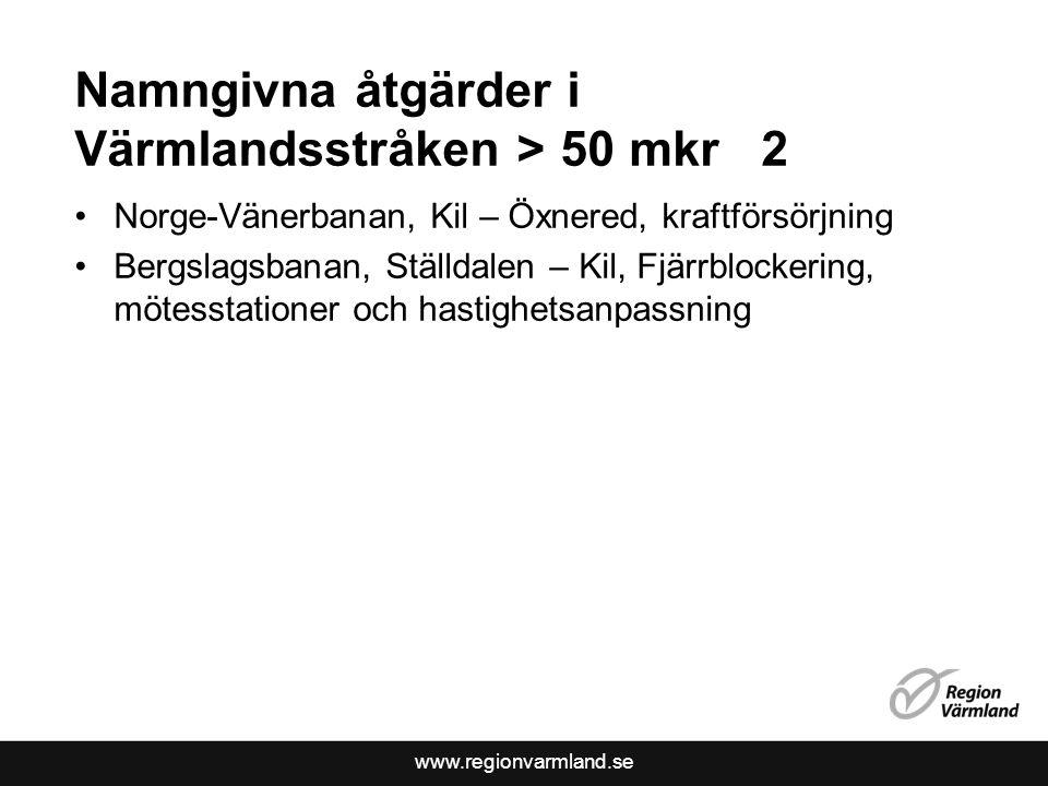 www.regionvarmland.se Namngivna åtgärder i Värmlandsstråken > 50 mkr 2 Norge-Vänerbanan, Kil – Öxnered, kraftförsörjning Bergslagsbanan, Ställdalen – Kil, Fjärrblockering, mötesstationer och hastighetsanpassning