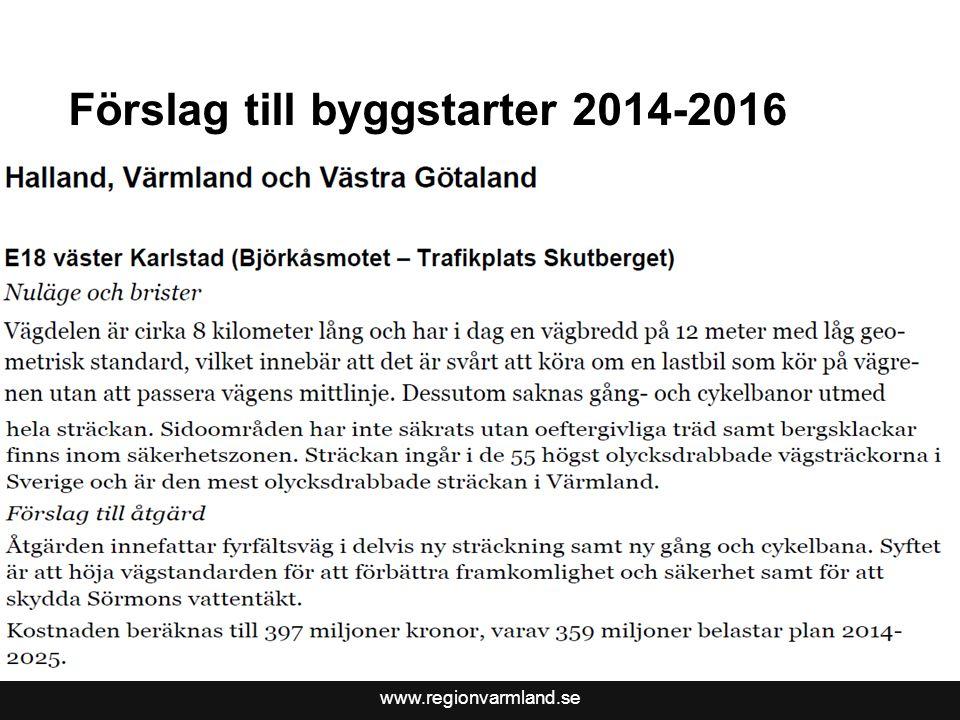 www.regionvarmland.se Förslag till byggstarter 2014-2016