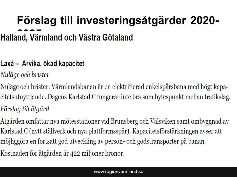 www.regionvarmland.se Förslag till investeringsåtgärder 2020- 2025
