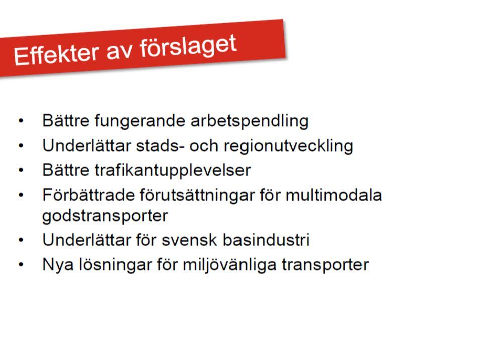 www.regionvarmland.se Förslag till byggstarter 2014-2016 (2)
