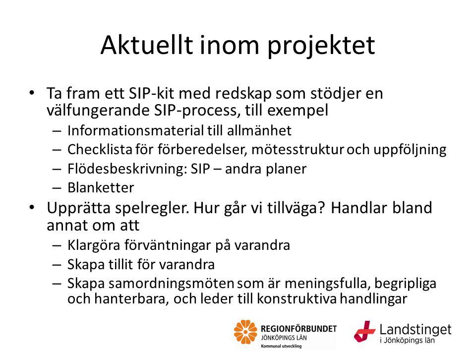 Aktuellt inom projektet Ta fram ett SIP-kit med redskap som stödjer en välfungerande SIP-process, till exempel – Informationsmaterial till allmänhet –