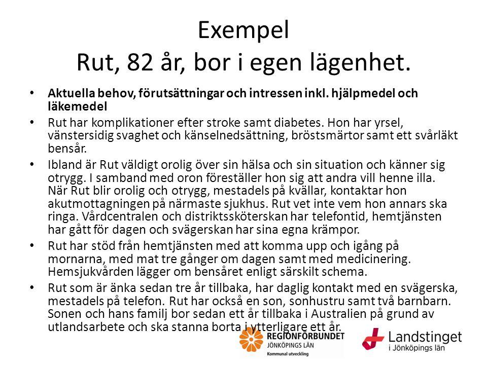 Exempel Rut, 82 år, bor i egen lägenhet. Aktuella behov, förutsättningar och intressen inkl. hjälpmedel och läkemedel Rut har komplikationer efter str